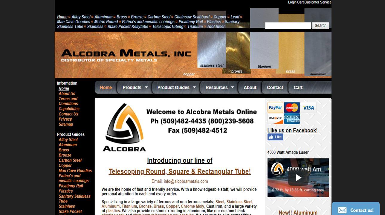Alcobra Metals, Inc.